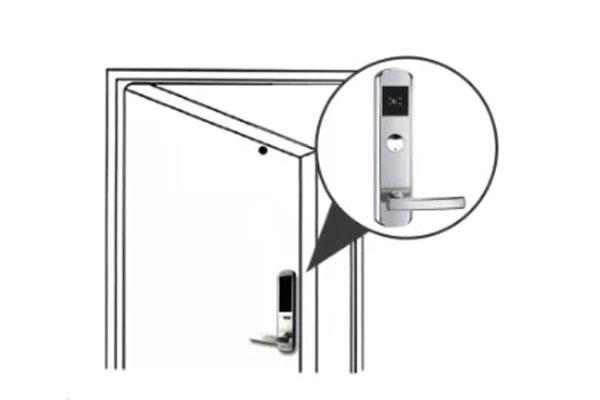 tipe tipe akses kontrol handle pintu