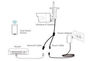 kelebihan dan kekurangan cctv wireless